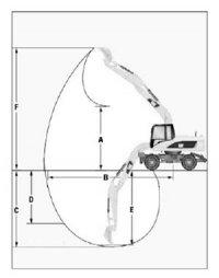 Колесный экскаватор полноповоротный CATERPILLAR М318D ковш 1 куб.